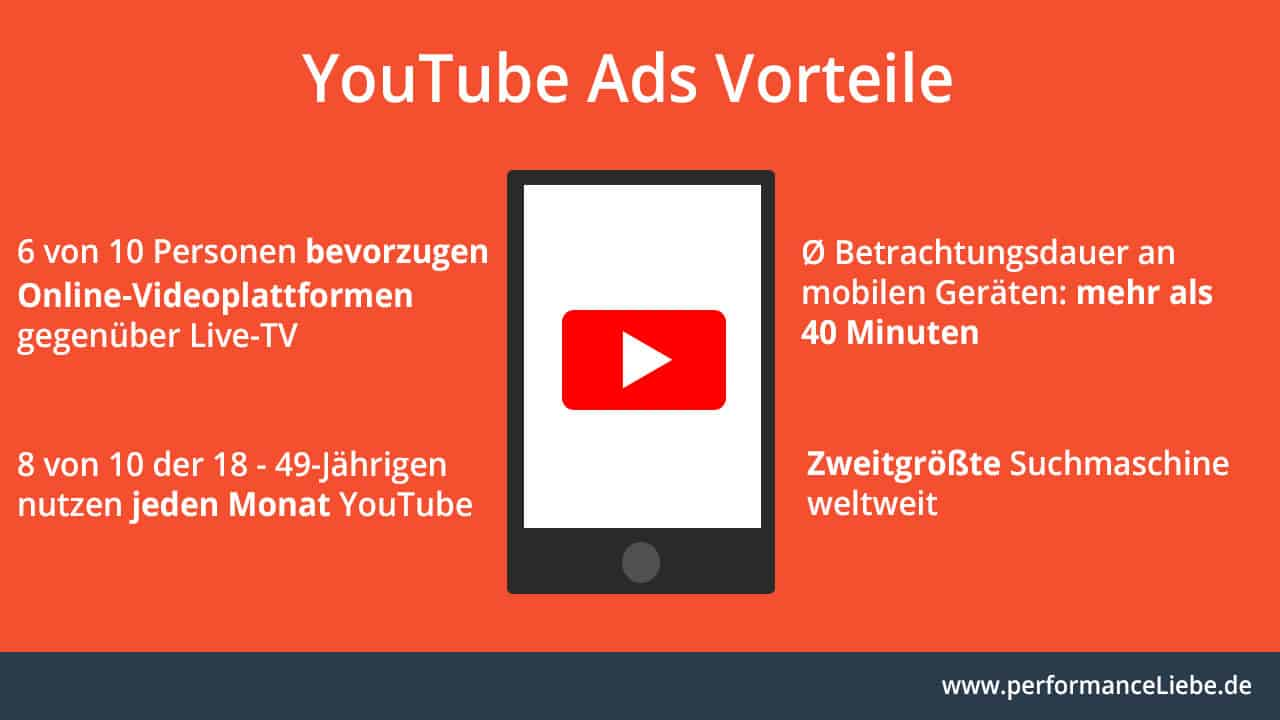 YouTube Ads Vorteile