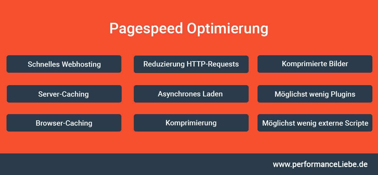 Pagespeed Optimierung Möglichkeiten