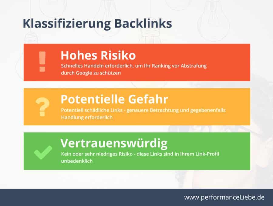 Klassifizierung der Qualität von Backlinks